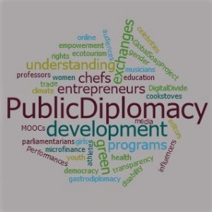 PD Word Cloud